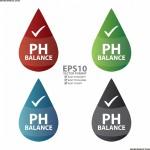 pH Marijuana