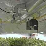Marijuana Grow Room Meters, Monitors & Controllers