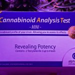 Kits, Apps, and Devices for Testing Marijuana at Home