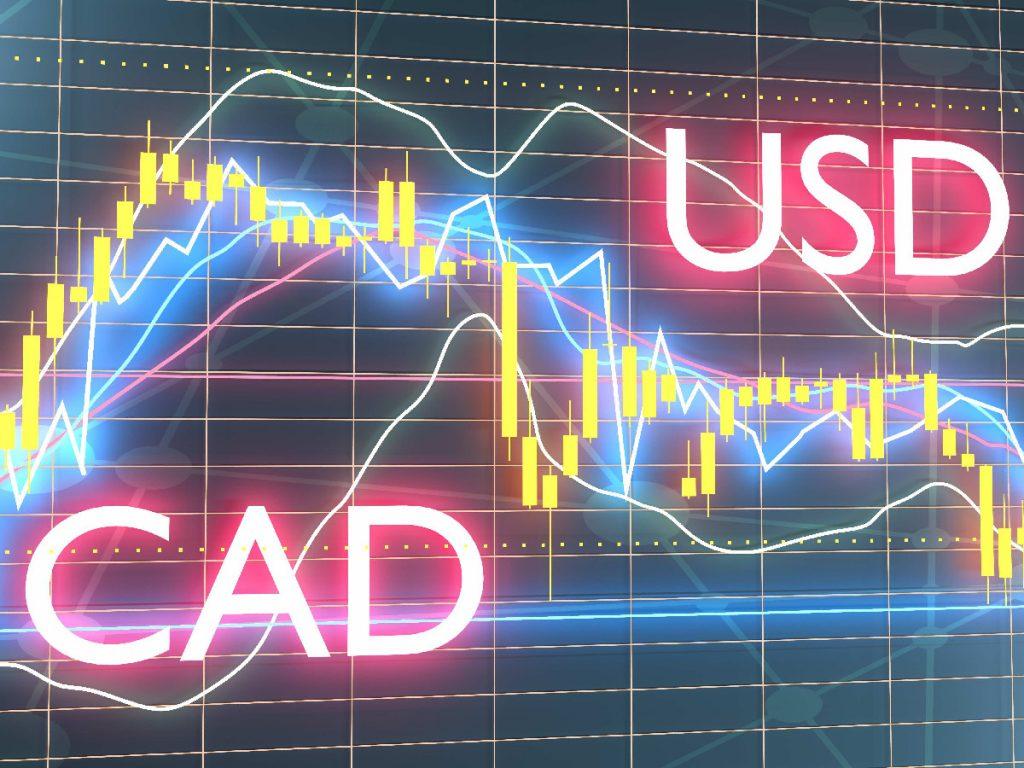 Canada cannabis investing