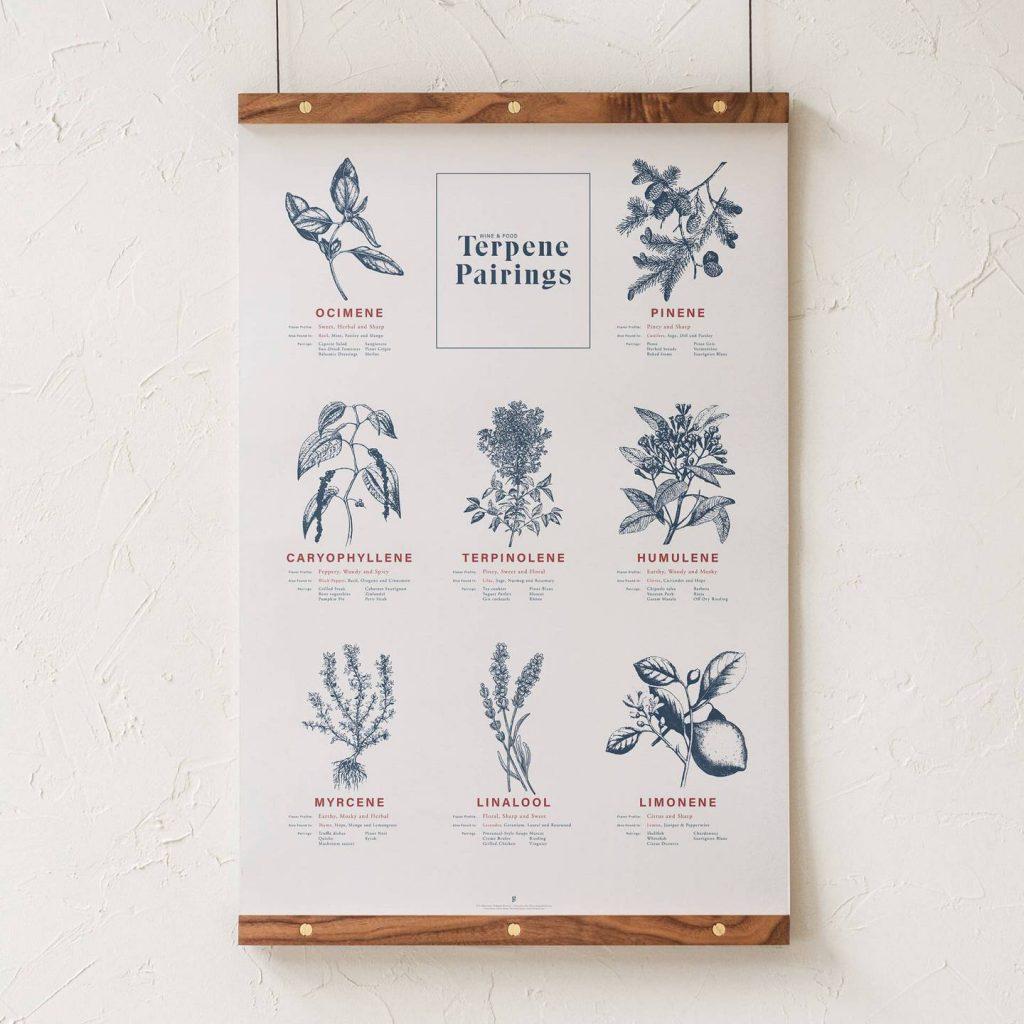 Goldleaf_Terpene_Food_&_Wine_Pairing_Chart_Print