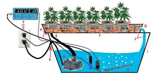 build your own nft hydroponic system